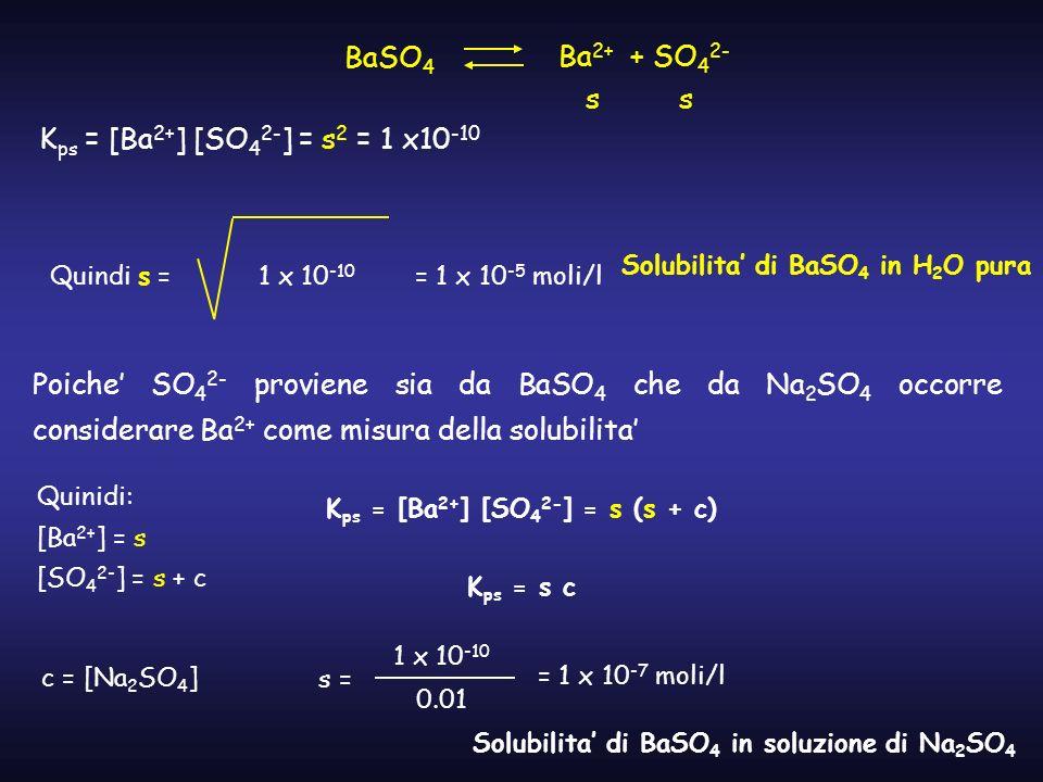 BaSO4 Ba2+ + SO42- s s Kps = [Ba2+] [SO42-] = s2 = 1 x10-10